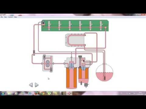 Топливная система VOLVO FH12
