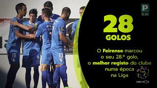 30 Segundos com Playmaker - 32.ª jornada Liga NOS 16/17