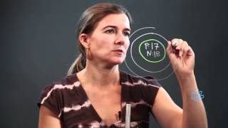 How to Draw the Atomic Model for Chlorine