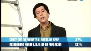 Peter Capusotto (04/11/2013) - Lester Mamone
