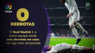 30 Segundos com Playmaker - Real Madrid x Barcelona - La Liga