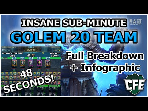 RAID Shadow Legends | INSANE SUB-MINUTE GOLEM 20 TEAM | FULL BREAKDOWN