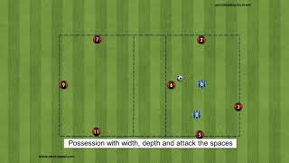 Possession practice width and depth attacking the space