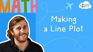 Aircraft Line Plot