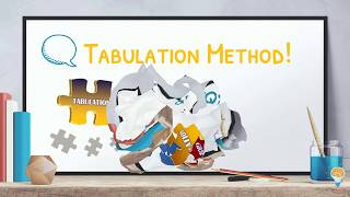 EOQ - Tabulation Method