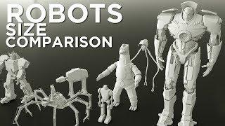Robots Size Comparison (Movies)