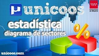 Imagen en miniatura para Estadística 02- Porcentajes y diagrama de sectores
