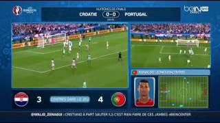 Portugal vs Croatia Euro 2016