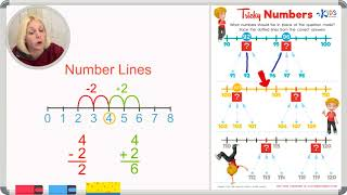 Tricky Numbers: Counting
