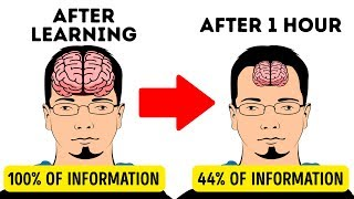 11 Secrets to Memorize Things Quicker Than Others width=