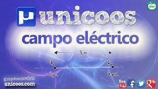 Imagen en miniatura para Campo eléctrico creado por dos cargas
