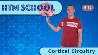 Latest HTM School Episode