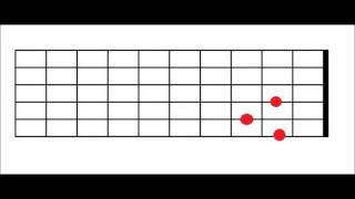 Linkin Park - The Messenger (How to Play Guitar)