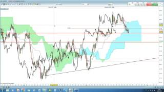 Analisi completa del cambio valutario AUD/USD