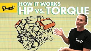Torque vs Horsepower | How It Works width=