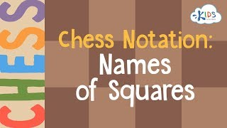 Chess: Chess Notation, Names of Squares