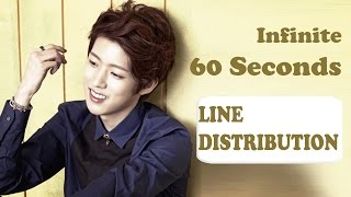 Infinite - '60 Seconds'/60초 Line Distribution (Color Coded)