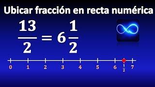 14. Representar fracción en recta numérica, respuestas del video 13