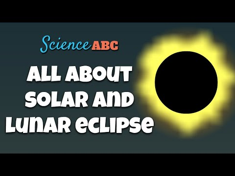Lunar and Solar Eclipse Explained: A Beginner's Guide to Eclipses
