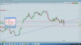 Analisi post Trading LIVE! - Riccardo Zago - 12/07/2017