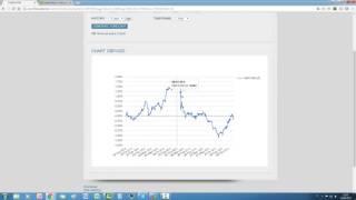 Previsione GBP/USD con Forecaster