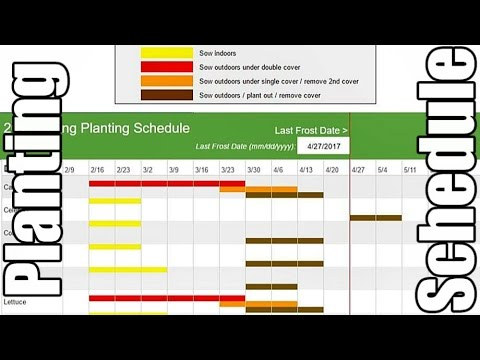 2017 Spring Planting Schedule for Early Harvests & High Yields (Zone 5)