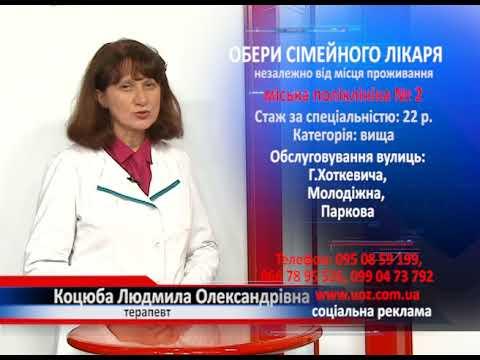 мп2.8 Коцюба Людмила