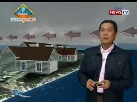 Klima At Panahon Ng Pilipinas