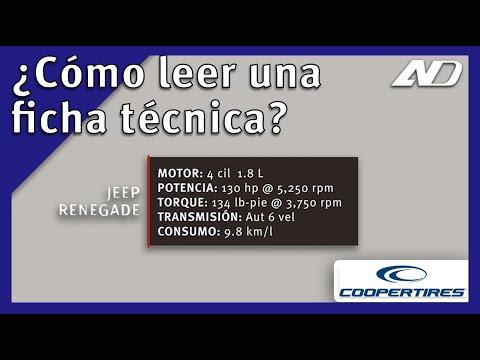 """¿Cómo leer una ficha técnica de auto"""" - Cooper Consejos en AutoDinámico"""