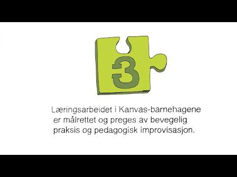 Kanvas' mål for læringsarbeidet 3