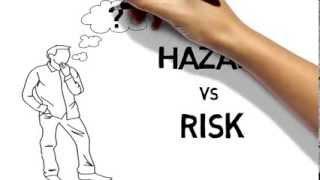 Hazards and risks width=