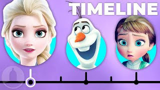 The Frozen Timeline...So Far | Channel Frederator