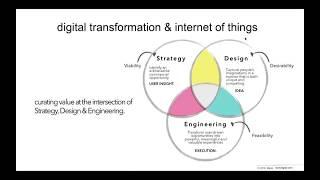 IoT & Digital Transformation