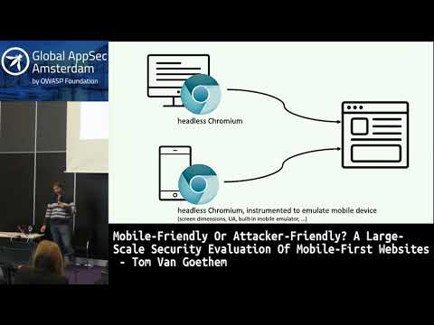 Mobile- Or Attacker-Friendly? A Security Evaluation Of Mobile-First Websites - Tom Van Goethem