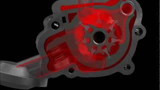 MAHLE pendulum-slider oil pump