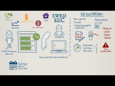 Hur du bokar och genomför ett SwedSec-test
