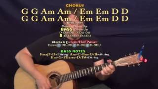 Love On The Brain (Rihanna) Guitar Lesson Chord Chart - G Am Em D F