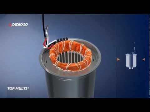 Pedrollo Top Multi 2 Drenaj Dalgıç Pompa
