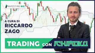 Aggiornamento Trading con Ichimoku + Price Action 21.04.2020