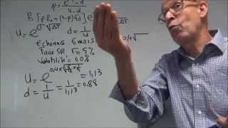 LES OPTIONS: MODELE BINOMIAL A UNE PERIODE