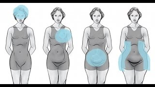 5 BEST FOODS TO PREVENT HORMONAL IMBALANCE IN WOMEN AND 5 FOODS TO AVOID