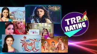 TRP Toppers  Naagin 2 Is Back With A Bang