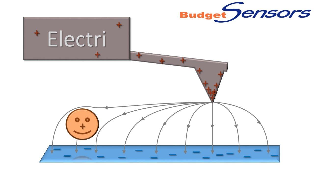 BudgetSensors Electri Series AFM Probes thumb