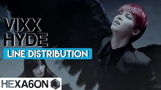 VIXX - Hyde Line Distribution (Color Coded)