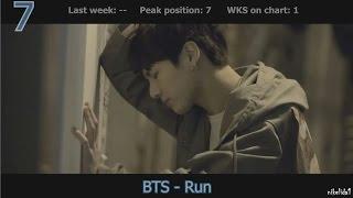 Korean Music Chart - Top 10 Singles (DECEMBER 2, 2015)