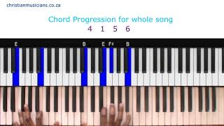 Sinach Way Maker Piano Chords Tutorial!!!