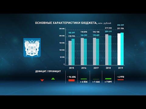 Видеофильм к отчету министерства финансов Ростовской области о проделанной работе за 5 лет