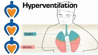 Hyperventilation - Causes and treatment of hyperventilation