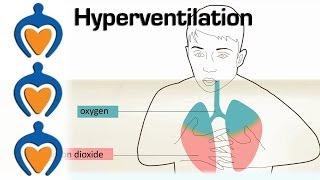 Hyperventilation - Causes and treatment of hyperventilation