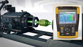 Descrição do produto dos analisadores de motores e de qualidade de energia Fluke 438-II